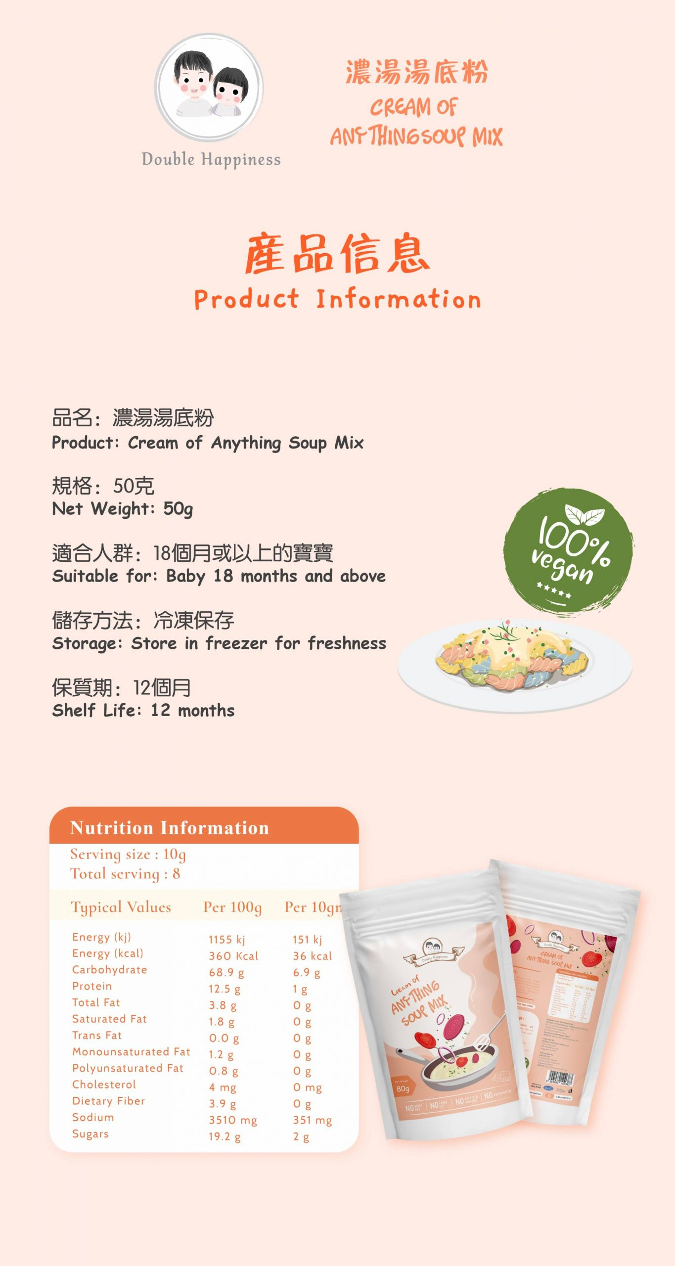 Cream of Anything Soup product information